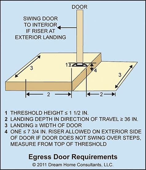 egress door swing direction exterior doors home owners network