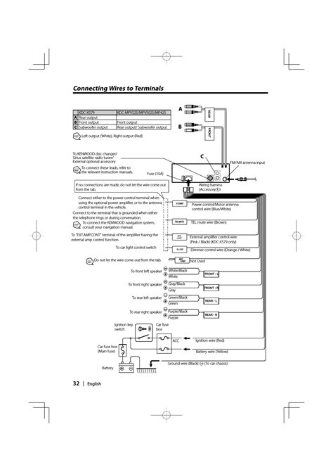 nissan juke fuse box wiring diagrams wiring diagram schemes