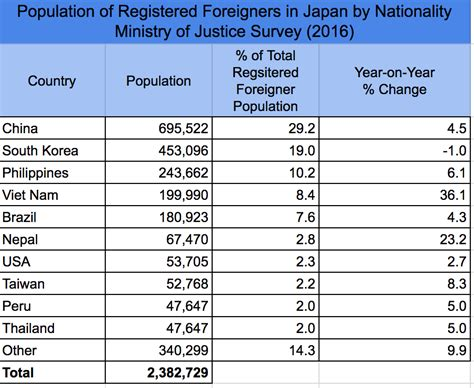 what is the most popular in japan what are the most popular places for foreigners to live in