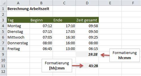 excel format zeit millisekunden excel uhrzeiten addieren