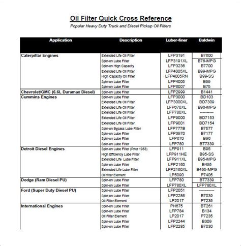sle filter cross reference chart fuel filter cross reference fuel get free image about
