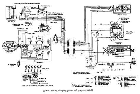 diagram chevy vega wiring harness diagram  schematic circuit diagram part