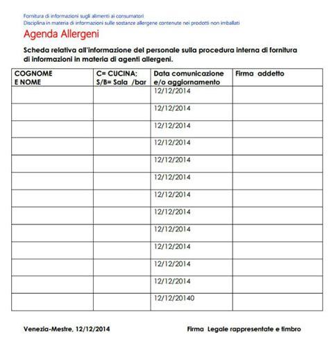 test di intolleranza alimentare dove farlo intolleranze allergeni nei menu dei ristoranti dissapore
