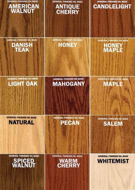 Watch Danish oil finish   types of wood   Pinterest