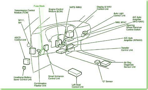 automobile air conditioning service 1998 nissan sentra interior lighting 2002 infiniti i35 fuse box location 2002 bmw 325xi fuse box location wiring diagram odicis