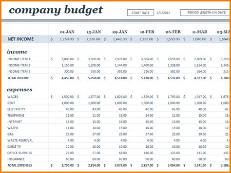 operations budget template excel business budget template authorization letter pdf