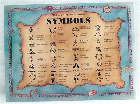 native american symbols what do they mean indian symbols chart