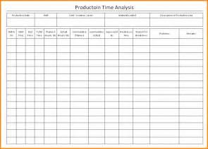 Time Motion Study Excel Template by Time And Motion Study Template Motorcycle Review And