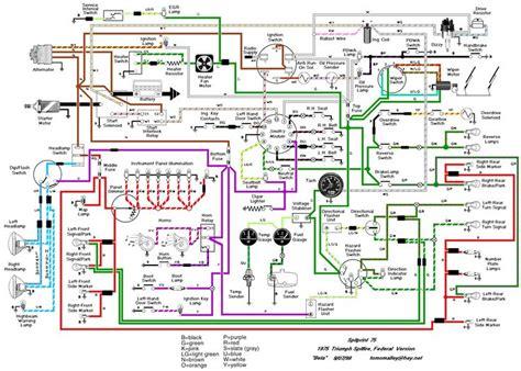 mgb wiring diagram http www automanualparts mgb