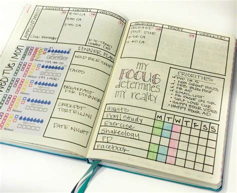layout bullet journal bullet journal weekly layout ideas sublime reflection