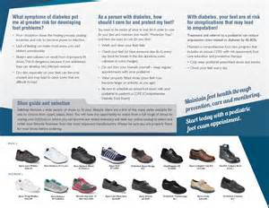 Mr Price Home Design Quarter Contact Details Diabetic Shoes Covered By Medicare Diabetes And Raws