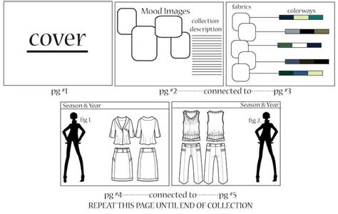 fashion design portfolio layout the gallery for gt fashion design portfolio layout