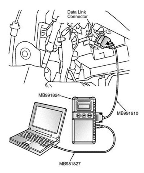 tpms ford wiring diagram wiring automotive wiring