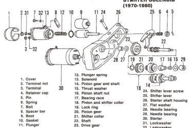 harley sportster carburetor diagram wedocable