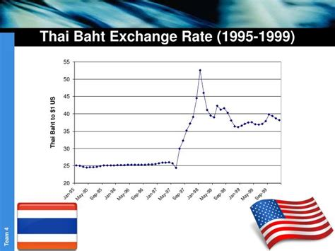 currency converter thai baht thai baht exchange rate predictions gci phone service
