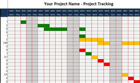 Project Management Task Tracking Template Project Management Task Tracking Template