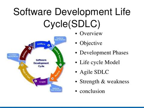 application design life cycle sdlc