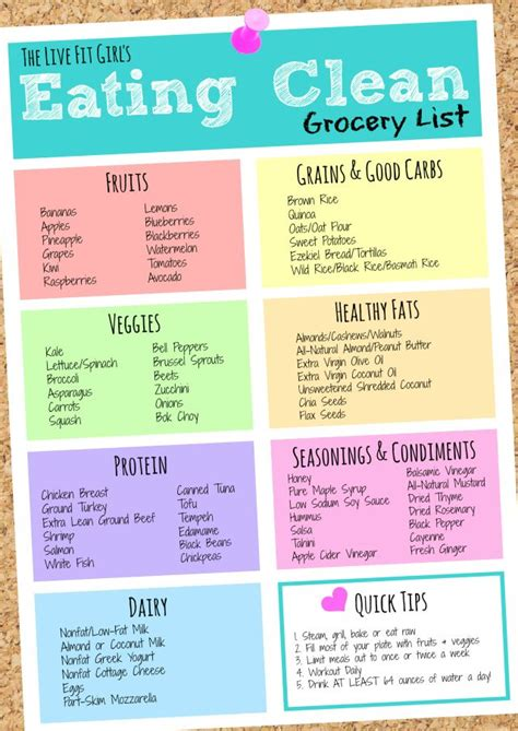 Healthy Pantry List by 17 Best Ideas About Grocery Lists On Clean