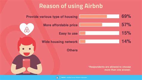 airbnb profit airbnb experience survey report jakpat