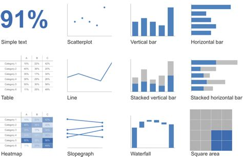 Storytelling With Data A Data Visualization Guide For Business Profs how i storyboard storytelling with data