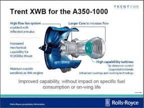Rolls Royce Trent 1000 Ten Mitsubishi Heavy Industries To Participate As A Rrsp In