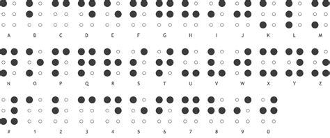 lettere braille the braille alphabet pharmabraille