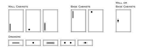 where to place knobs on kitchen cabinet doors cabinet knobs door corner blog