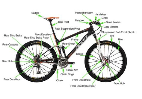 bike headset diagram headset question diagrams bike bike parts