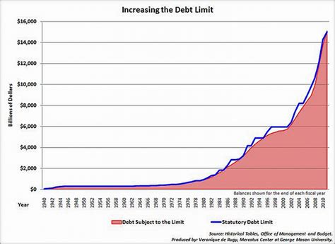 government in exile the big lie about the national debt