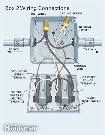 how to install surface mounted wiring and conduit family