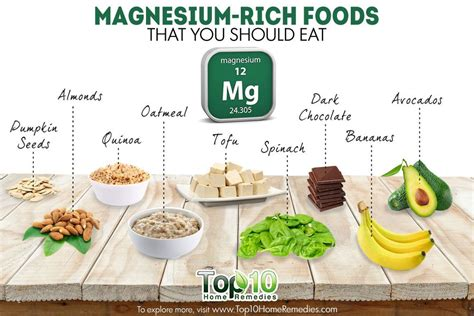 vegetables high in magnesium 10 magnesium rich foods that you should eat top 10 home