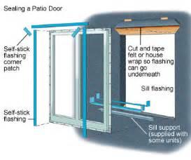 Install Patio Door How Not To Install Window Sill Dam Apps Directories