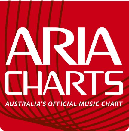best songs charts australian top 50 singles chart australia s official