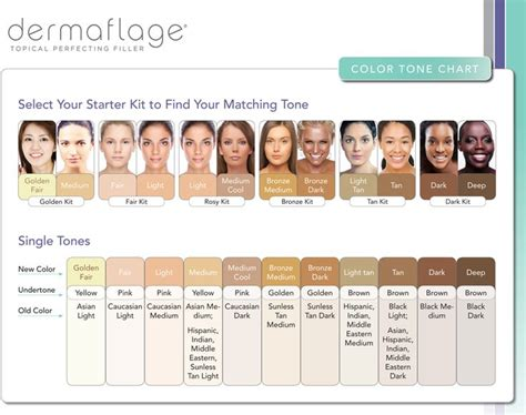 hair color for cool skin tones best chart for blonde skin tone chart for characters beauty pinterest
