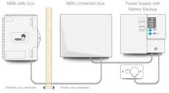 nbn advanced security group