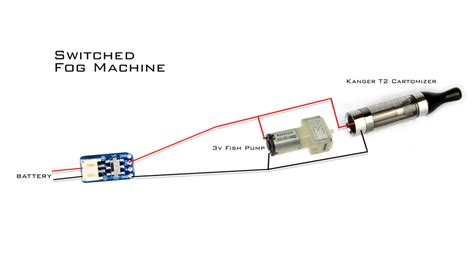 make your own fog machine wiring diagrams wiring diagram