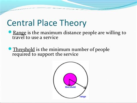 ap human geography recognizing central place theory
