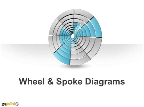 wheel and spoke diagram wheel and spoke diagrams editable powerpoint presentation