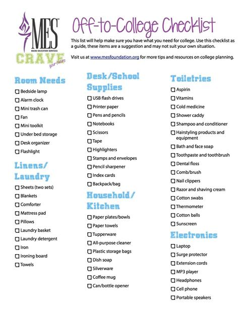 room grocery list 17 best images about ready for college on