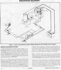 1978 mercruiser tilt trim wiring diagram get free image about wiring diagram