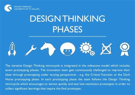 design thinking university 27 best ux tools images on pinterest appliance tools