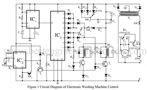 electronics washing machine circuit diagram and