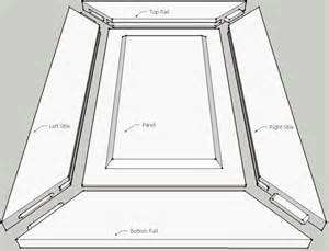 How To Make A Raised Panel Cabinet Door Raised Panel Cabinet Door Manufacturing Doors Decore