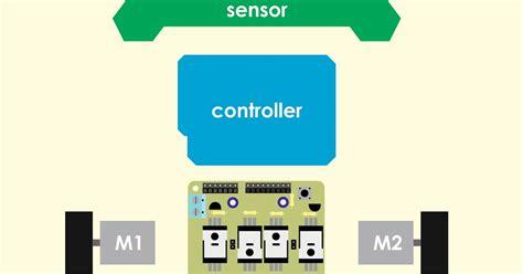 membuat robot pengikut garis mamentronika cara kerja sensor garis robot line follower