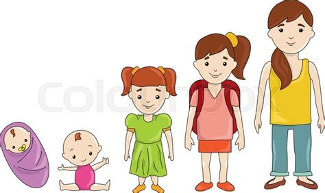 child development from infancy to adolescence an active learning approach generations at different ages infancy childhood