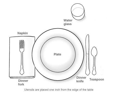 place setting etiquette diagram the etiquette table setting for a casual gathering