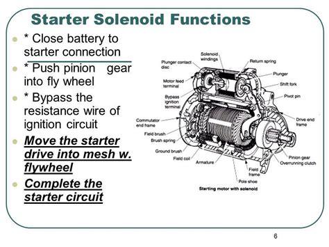 function of motor starter starting system principles ppt