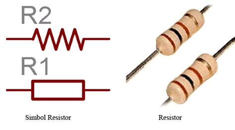 resistors theory myuniversity lecture familiar with resistor