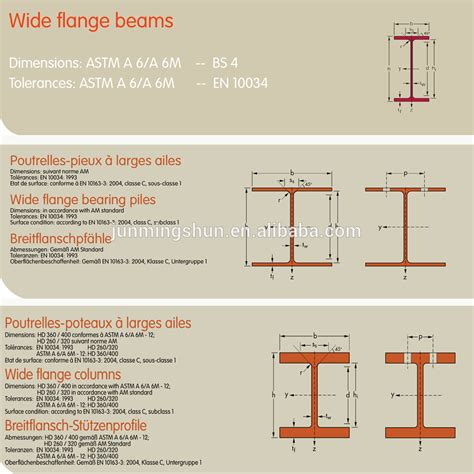 i section steel sizes mild steel iron hot rolled hea 200 steel beam astm a36