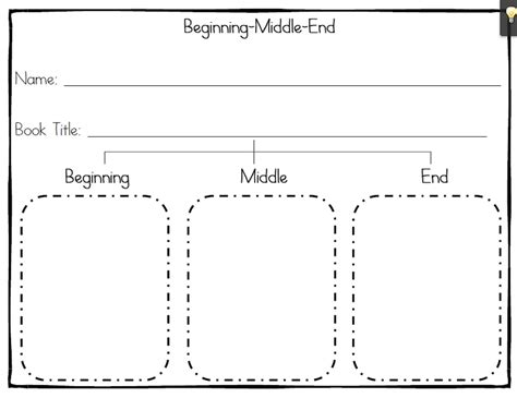 beginning middle end writing paper c kindergarten giveaway reminder and 2 freebies